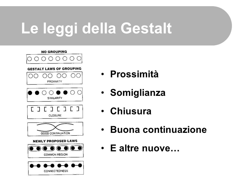 Le leggi della Gestalt Prossimità Somiglianza Chiusura