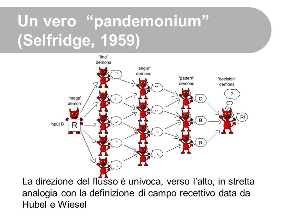 Un vero pandemonium (Selfridge, 1959)