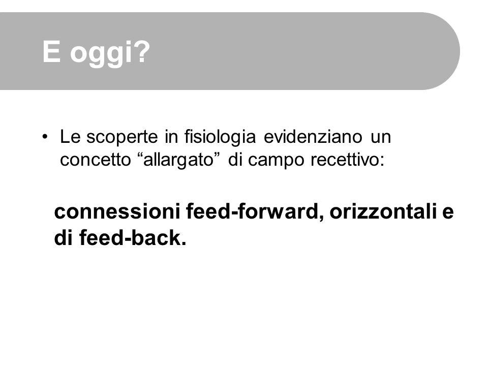 E oggi connessioni feed-forward, orizzontali e di feed-back.