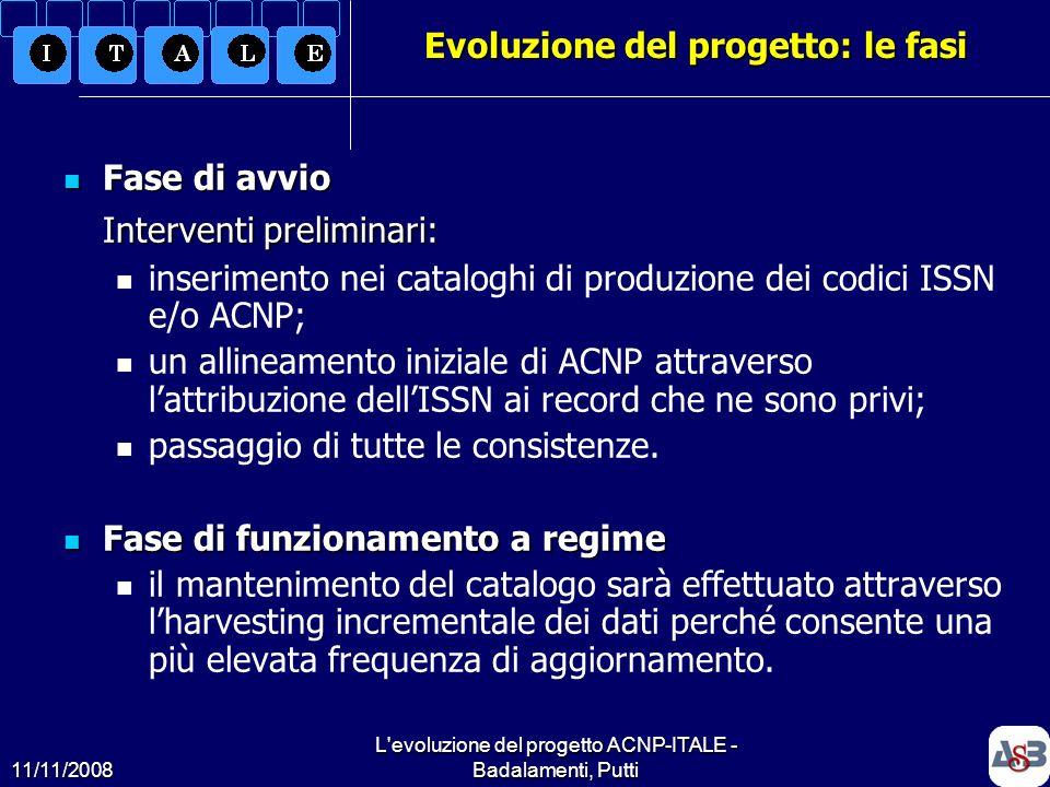 Evoluzione del progetto: le fasi