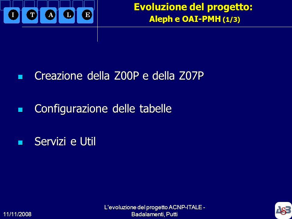 Evoluzione del progetto: Aleph e OAI-PMH (1/3)