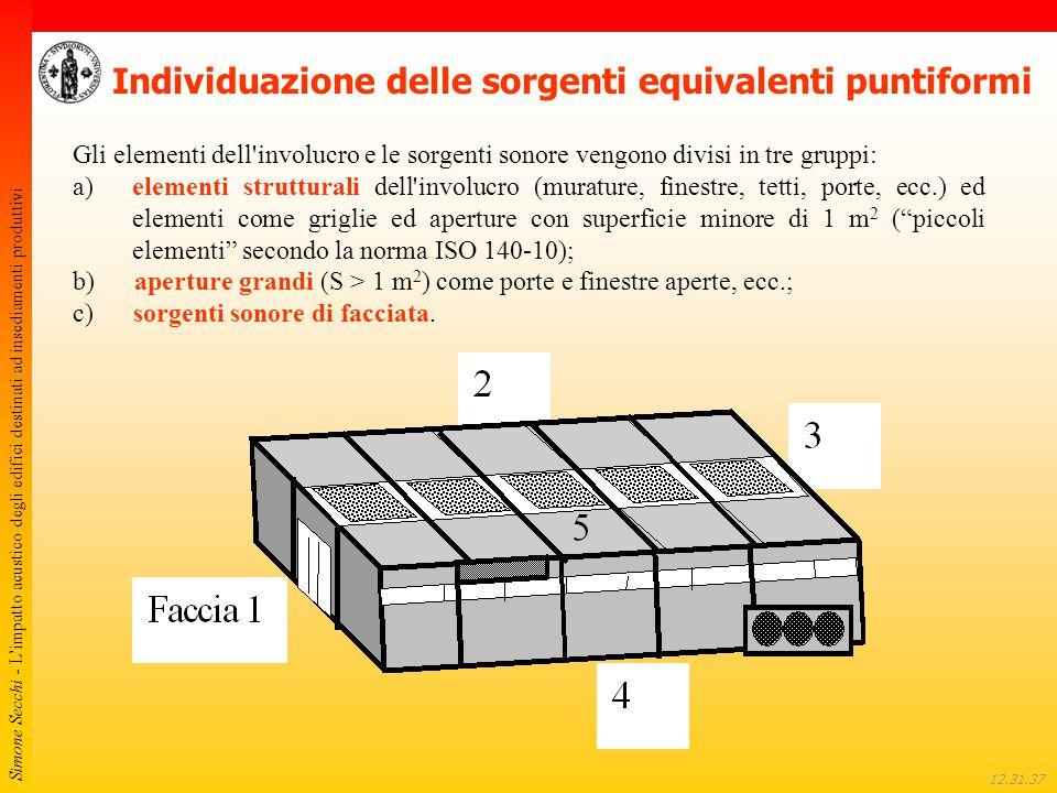 Individuazione delle sorgenti equivalenti puntiformi