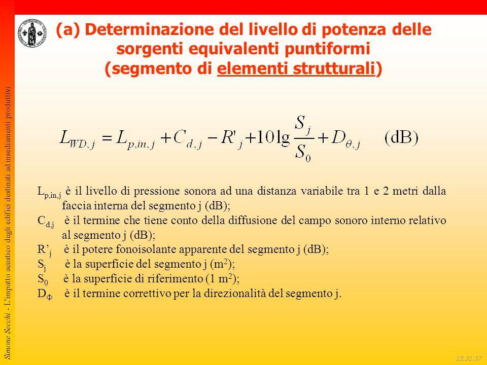 (a) Determinazione del livello di potenza delle sorgenti equivalenti puntiformi (segmento di elementi strutturali)