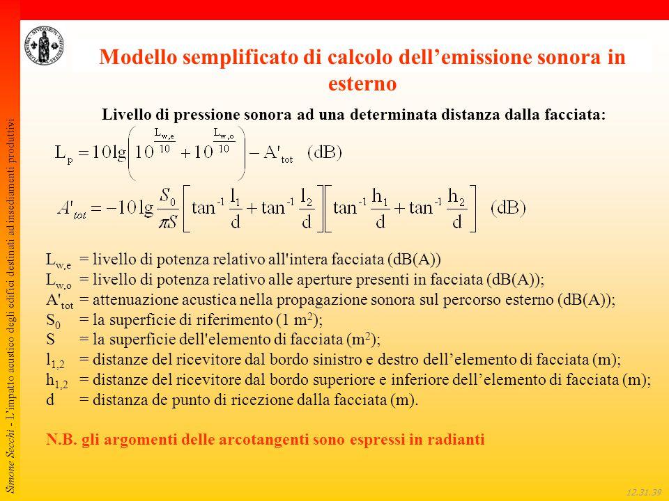 Modello semplificato di calcolo dell'emissione sonora in esterno