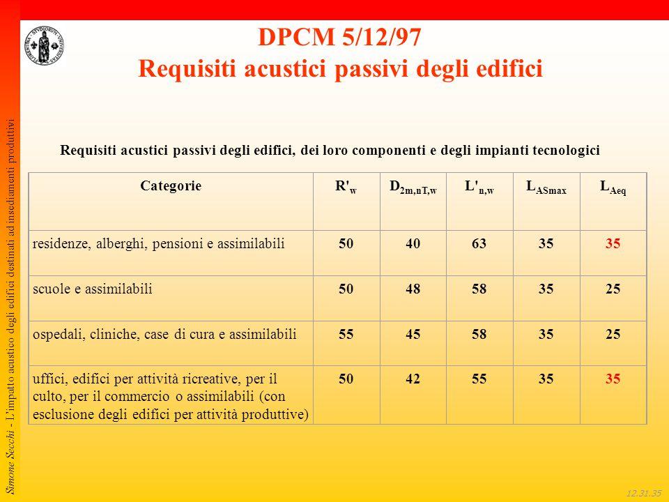 DPCM 5/12/97 Requisiti acustici passivi degli edifici