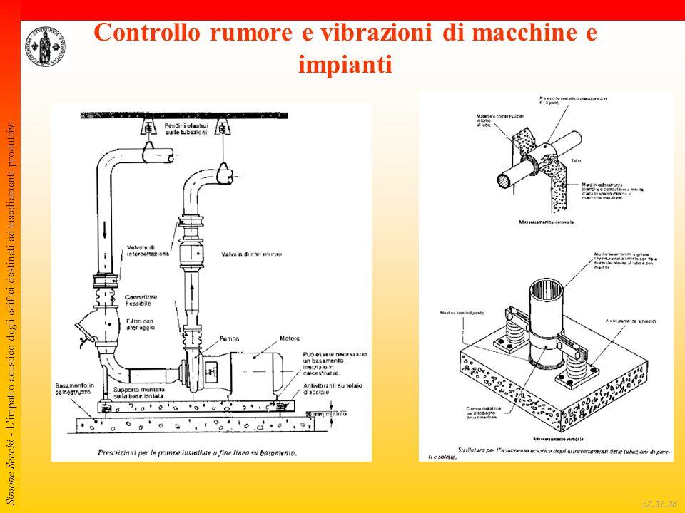 Controllo rumore e vibrazioni di macchine e impianti