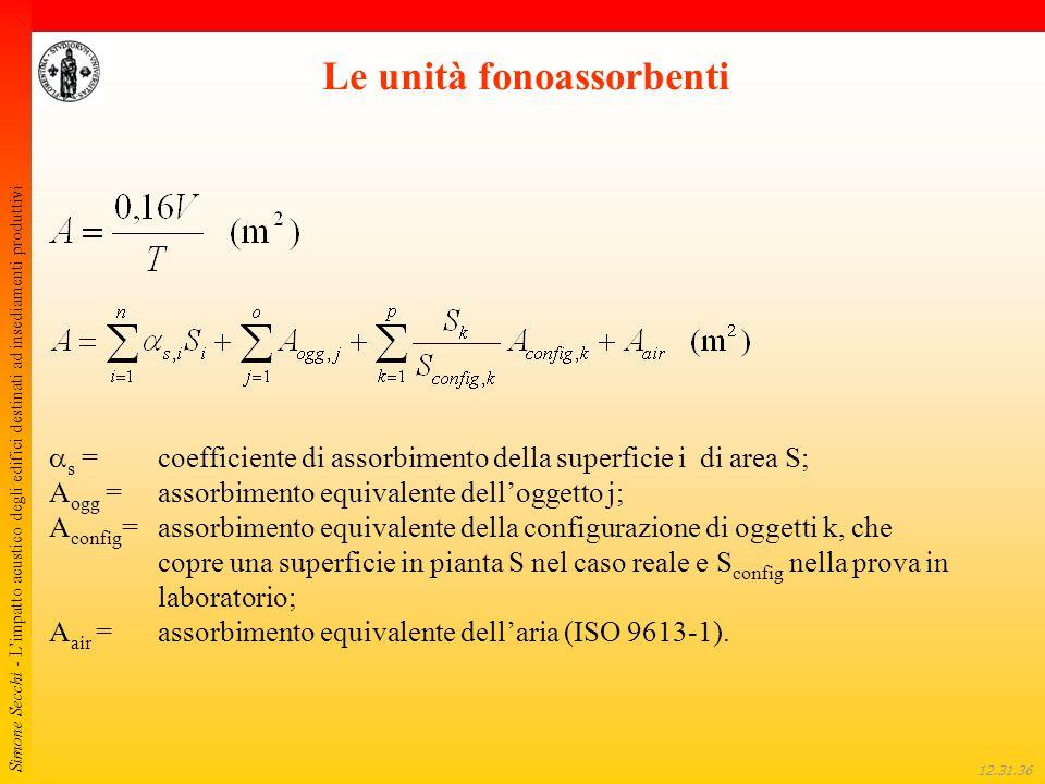 Le unità fonoassorbenti