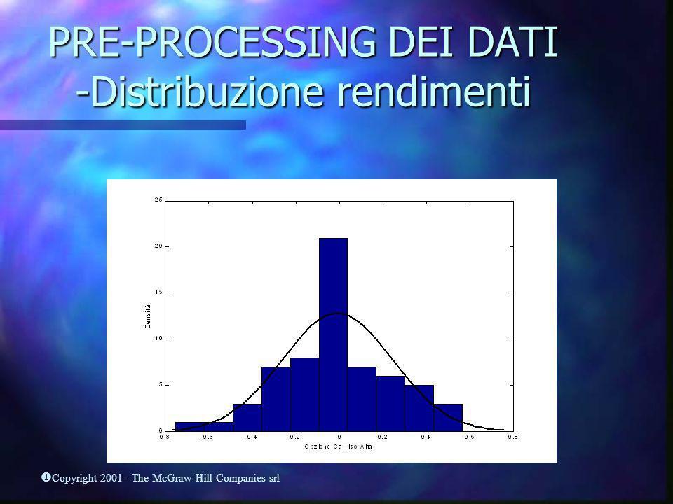 PRE-PROCESSING DEI DATI -Distribuzione rendimenti