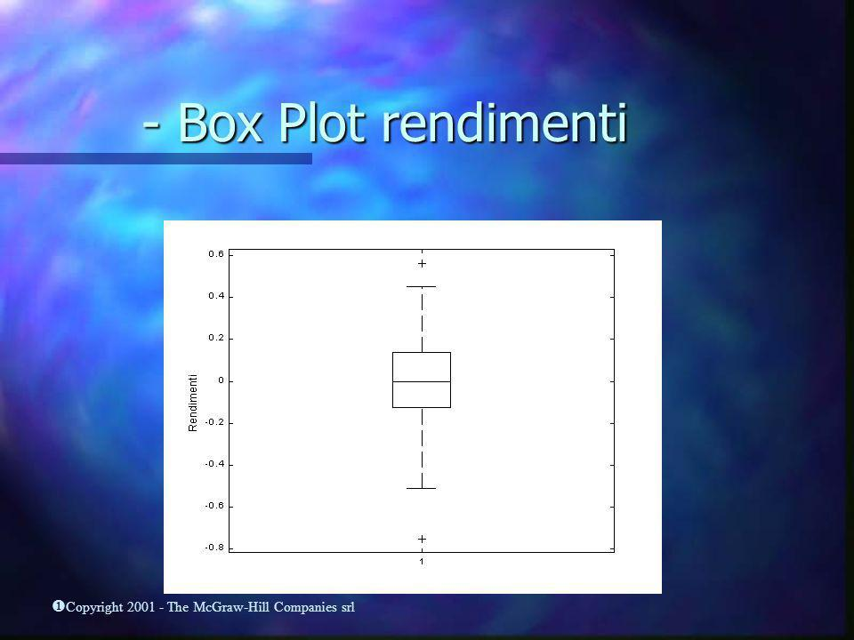 - Box Plot rendimenti