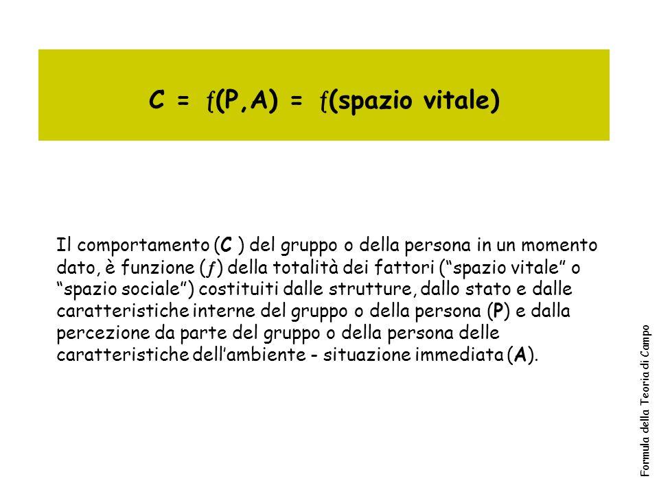 Formula della Teoria di Campo