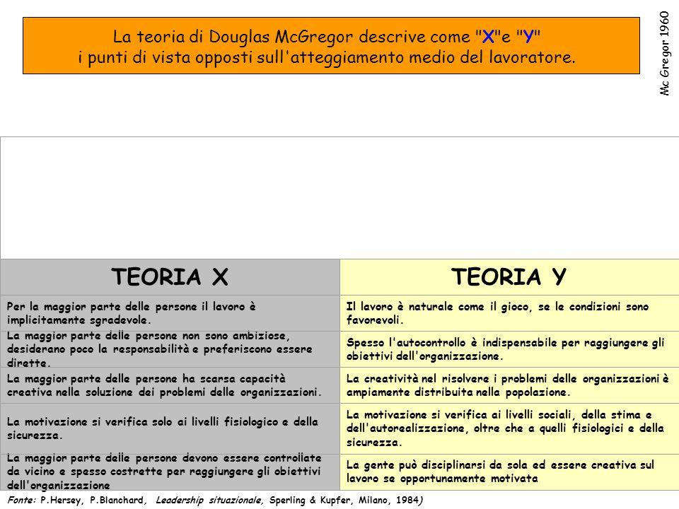 TEORIA X TEORIA Y La teoria di Douglas McGregor descrive come X e Y