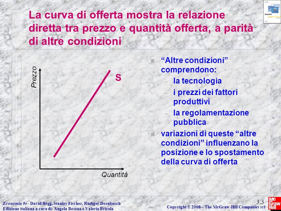 La curva di offerta mostra la relazione diretta tra prezzo e quantità offerta, a parità di altre condizioni