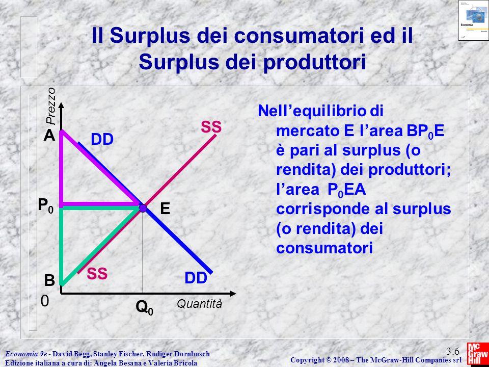 Il Surplus dei consumatori ed il Surplus dei produttori