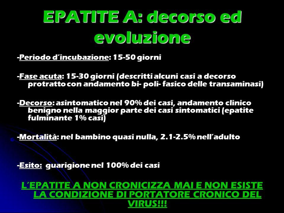 EPATITE A: decorso ed evoluzione