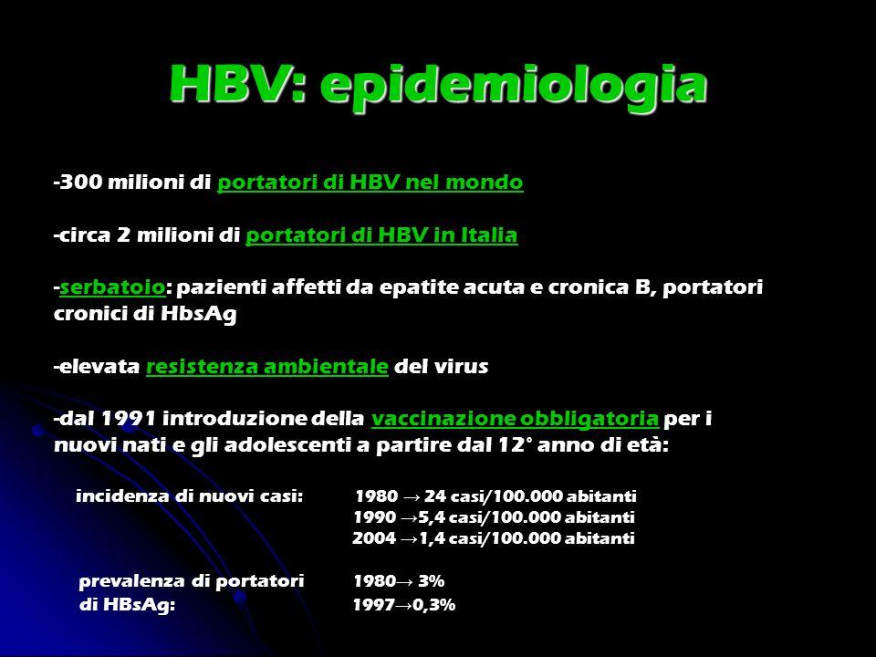 HBV: epidemiologia -300 milioni di portatori di HBV nel mondo