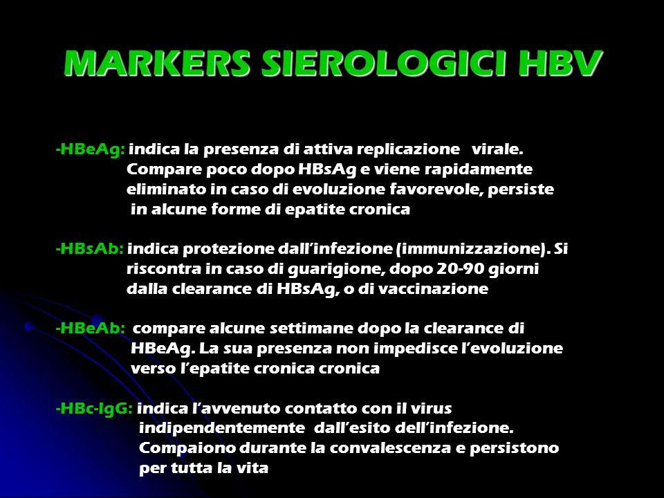 MARKERS SIEROLOGICI HBV