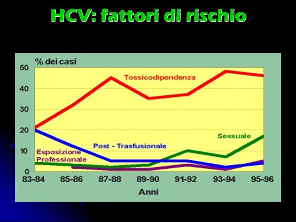 HCV: fattori di rischio