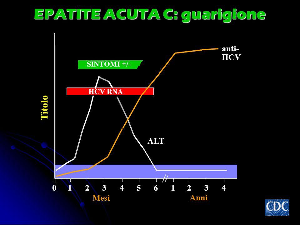 EPATITE ACUTA C: guarigione