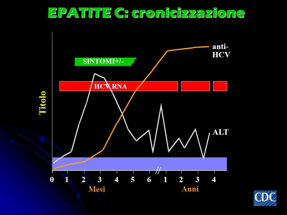 EPATITE C: cronicizzazione