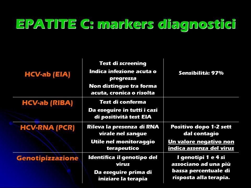 EPATITE C: markers diagnostici