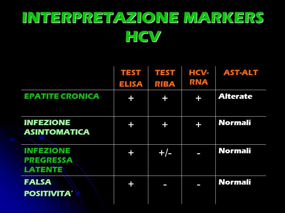 INTERPRETAZIONE MARKERS HCV