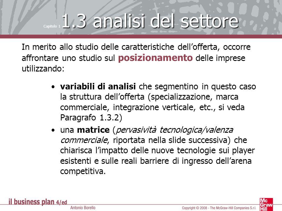 Capitolo 11.3 analisi del settore