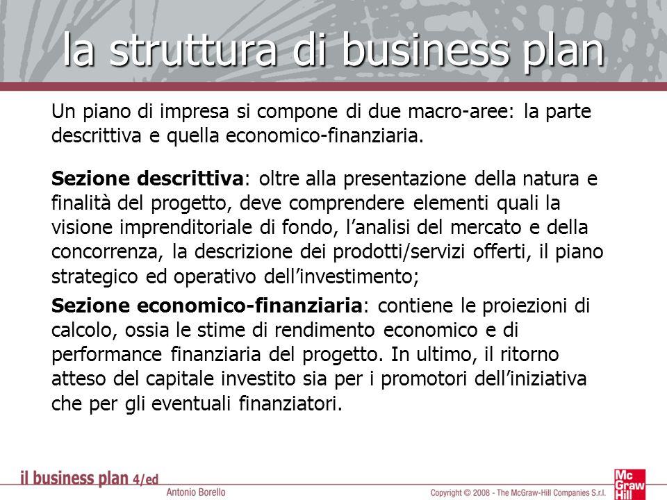 la struttura di business plan