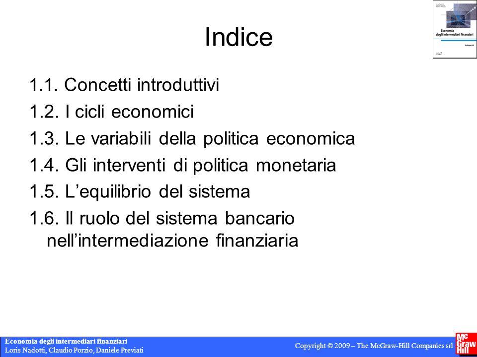 Indice 1.2. I cicli economici
