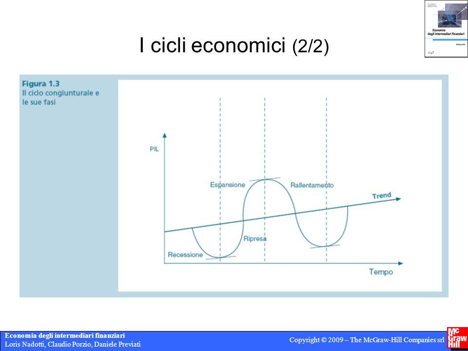 I cicli economici (2/2)