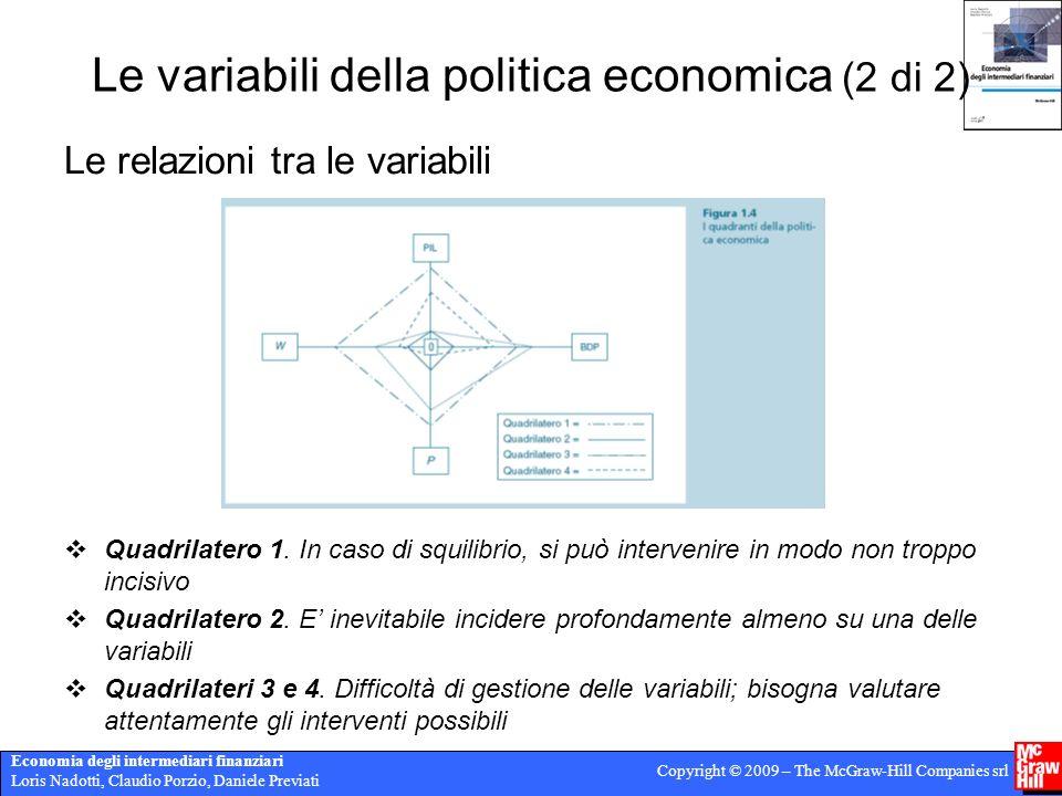 Le variabili della politica economica (2 di 2)