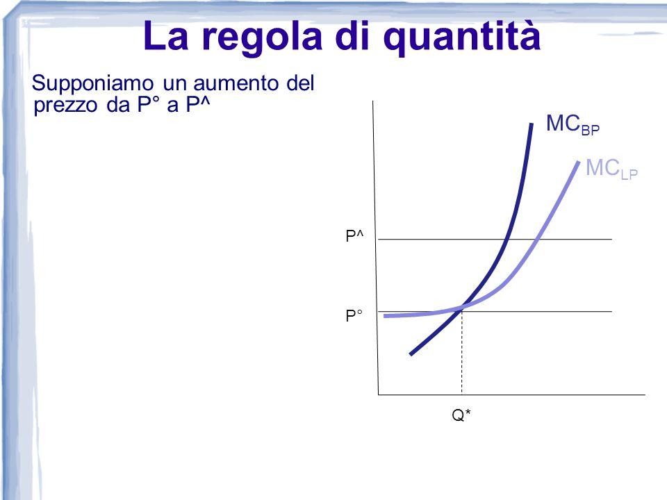 La regola di quantità MCBP MCLP P^ P° Q*
