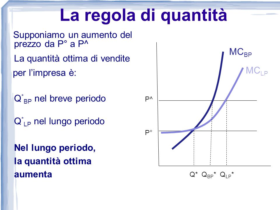 La regola di quantità La quantità ottima di vendite MCBP