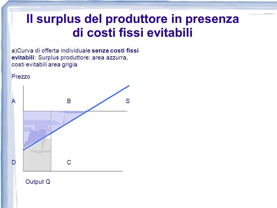 Il surplus del produttore in presenza di costi fissi evitabili