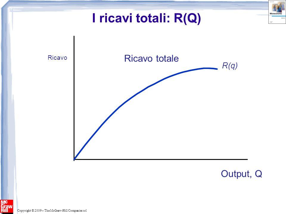 I ricavi totali: R(Q) Ricavo totale Pendenza R(q) = R' Output, Q R(q)