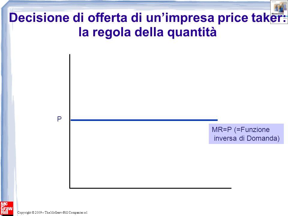 Decisione di offerta di un'impresa price taker: la regola della quantità