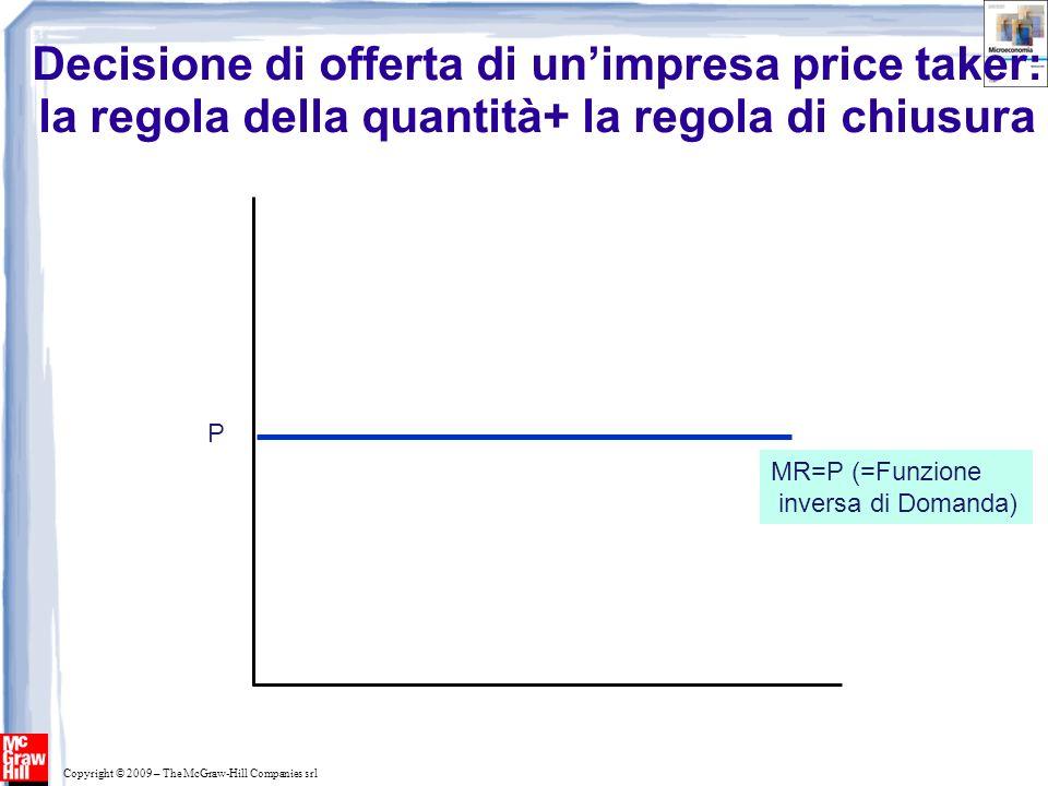 Decisione di offerta di un'impresa price taker: la regola della quantità+ la regola di chiusura