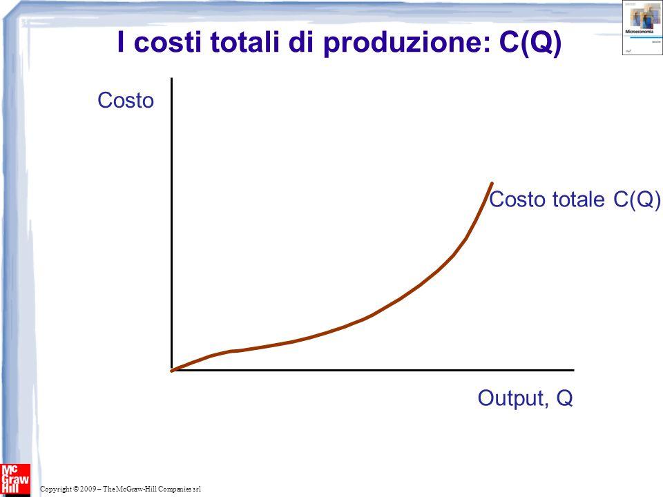 I costi totali di produzione: C(Q)