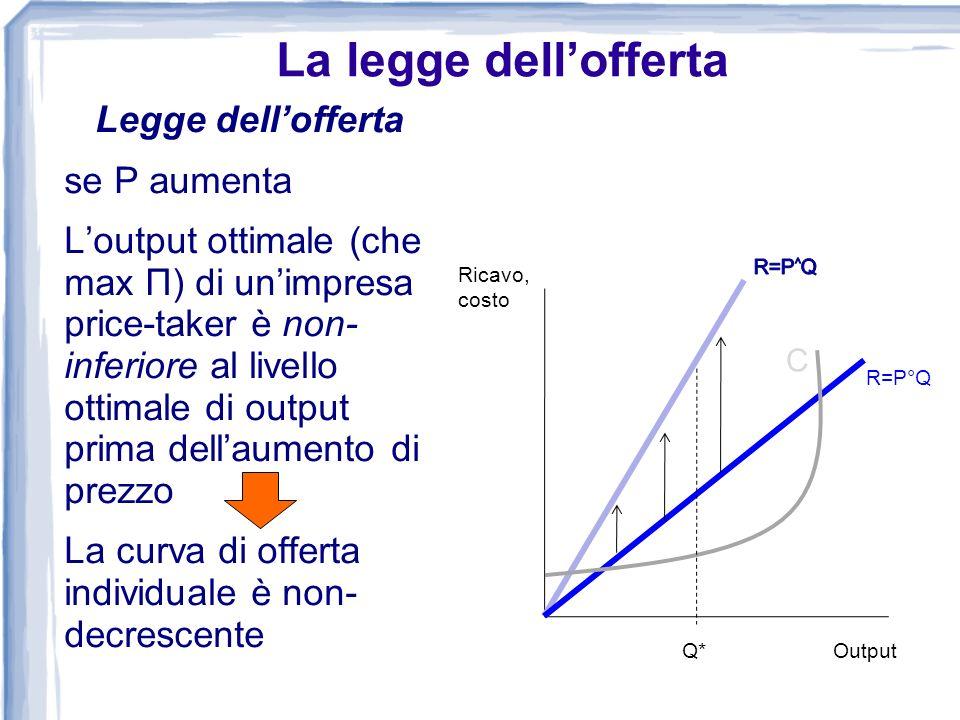 La legge dell'offerta Legge dell'offerta se P aumenta