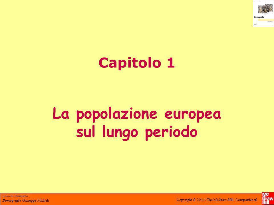 La popolazione europea sul lungo periodo