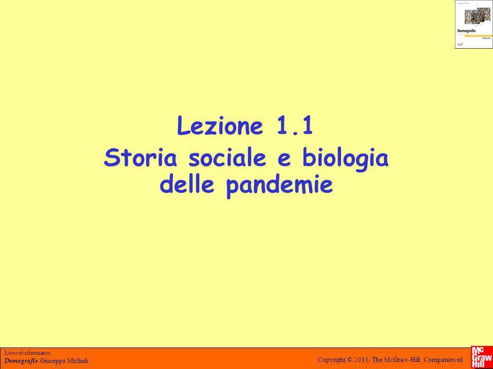 Lezione 1.1 Storia sociale e biologia delle pandemie