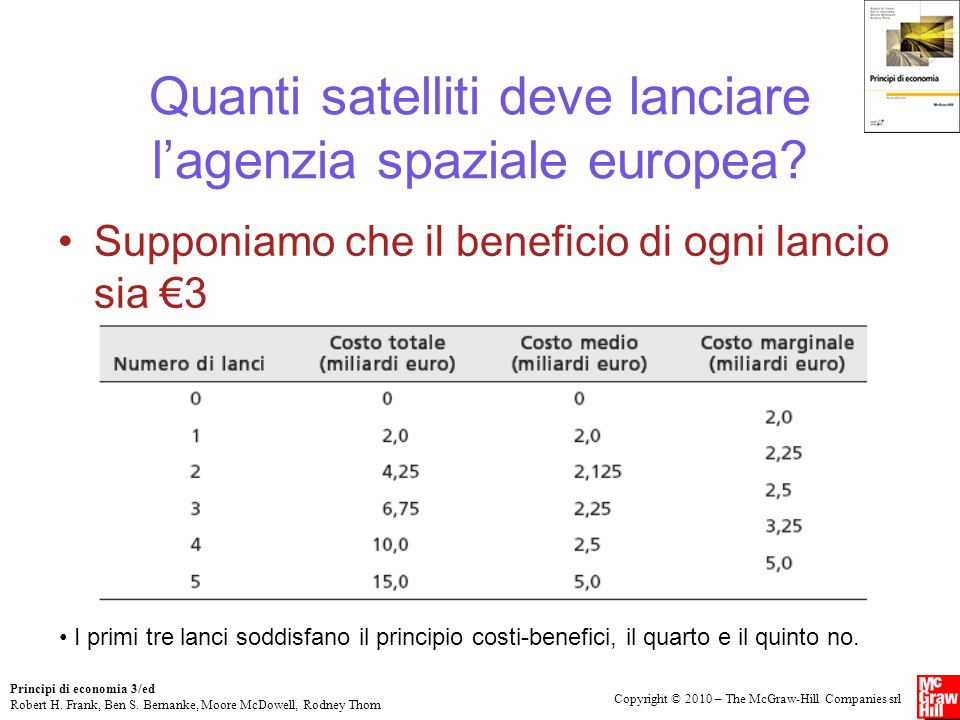 Quanti satelliti deve lanciare l'agenzia spaziale europea