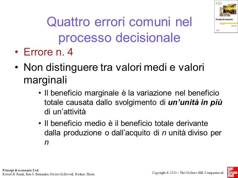 Quattro errori comuni nel processo decisionale