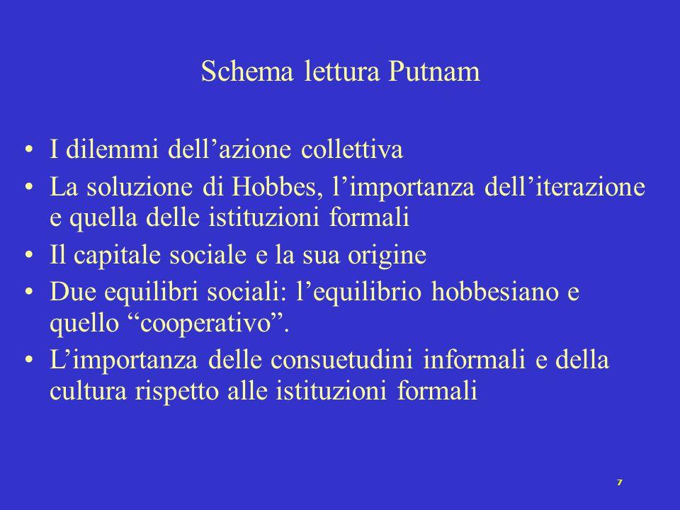 Schema lettura Putnam I dilemmi dell'azione collettiva