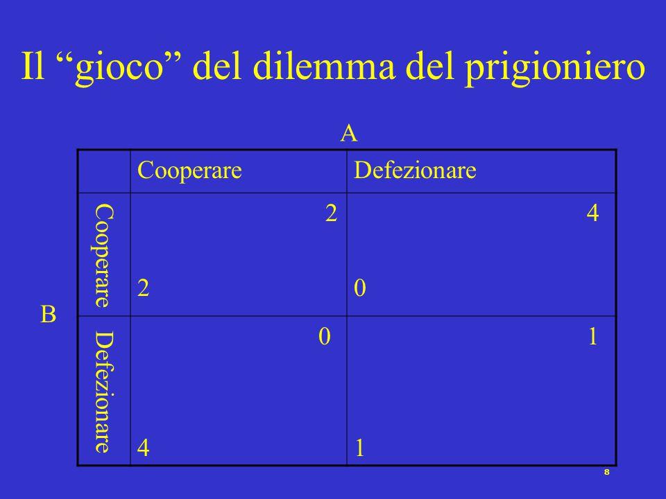 Il gioco del dilemma del prigioniero