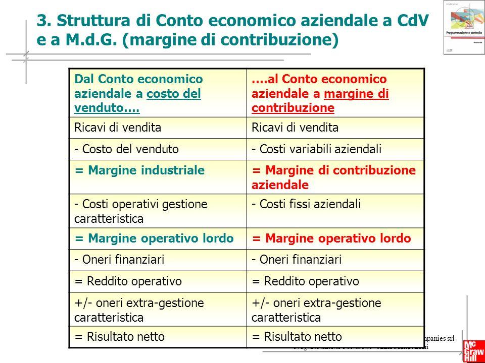 3. Struttura di Conto economico aziendale a CdV e a M. d. G