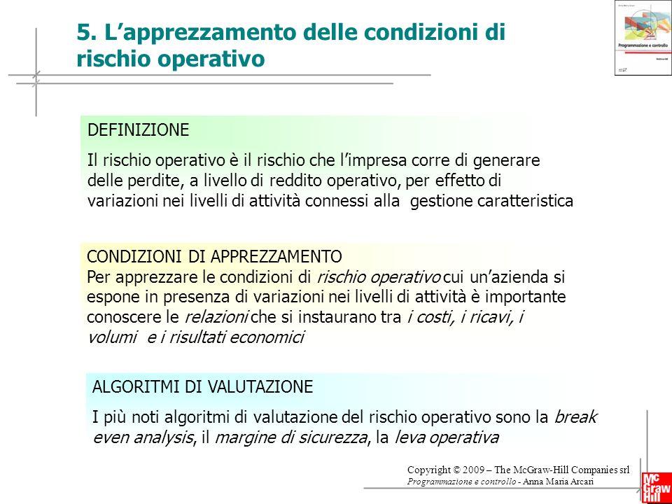 5. L'apprezzamento delle condizioni di rischio operativo