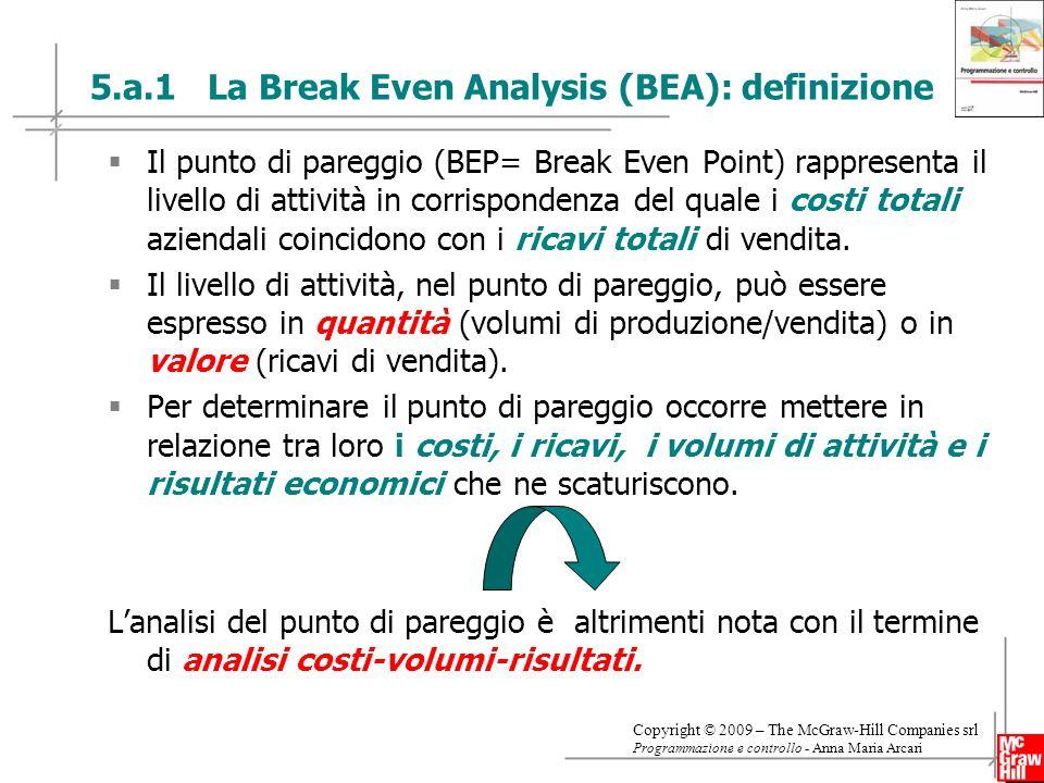 5.a.1 La Break Even Analysis (BEA): definizione