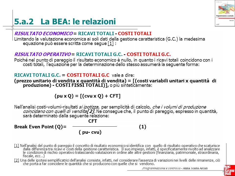 5.a.2 La BEA: le relazioni RISULTATO ECONOMICO = RICAVI TOTALI - COSTI TOTALI.