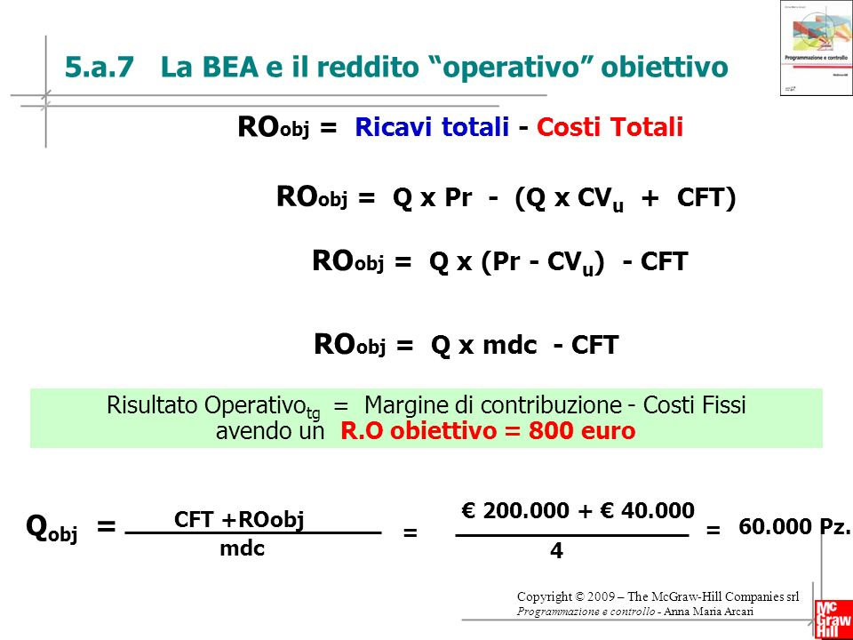 5.a.7 La BEA e il reddito operativo obiettivo