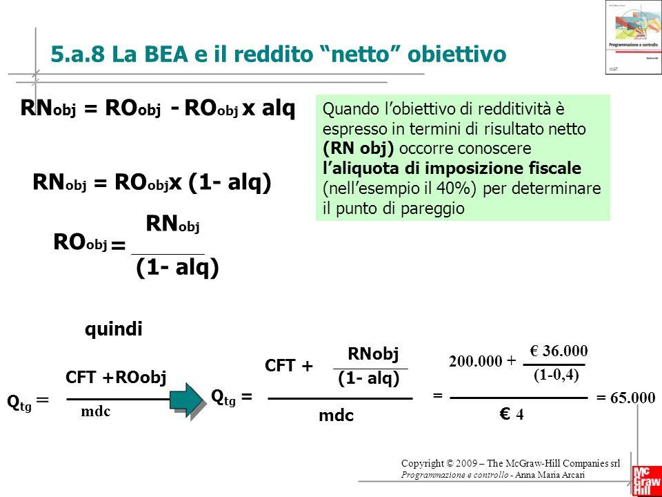 5.a.8 La BEA e il reddito netto obiettivo